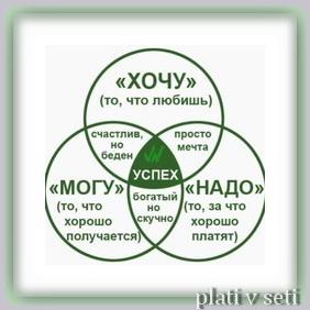 freelance-professii-nachat
