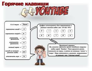 горячие кнопки youtube