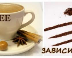 зависимость от кофеина
